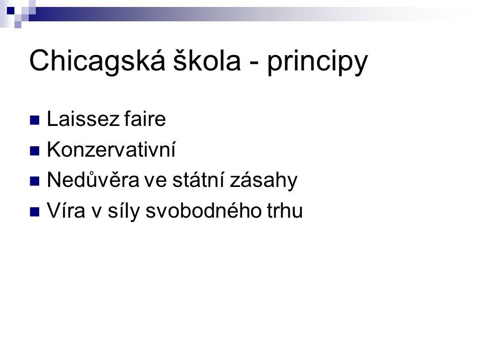 České národohospodářské myšlení Alois Rašín Karel Engliš Josef Macek