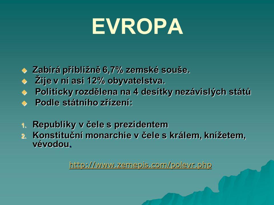 EVROPA  Zabírá přibližně 6,7% zemské souše.  Žije v ní asi 12% obyvatelstva.  Politicky rozdělena na 4 desítky nezávislých států  Podle státního z