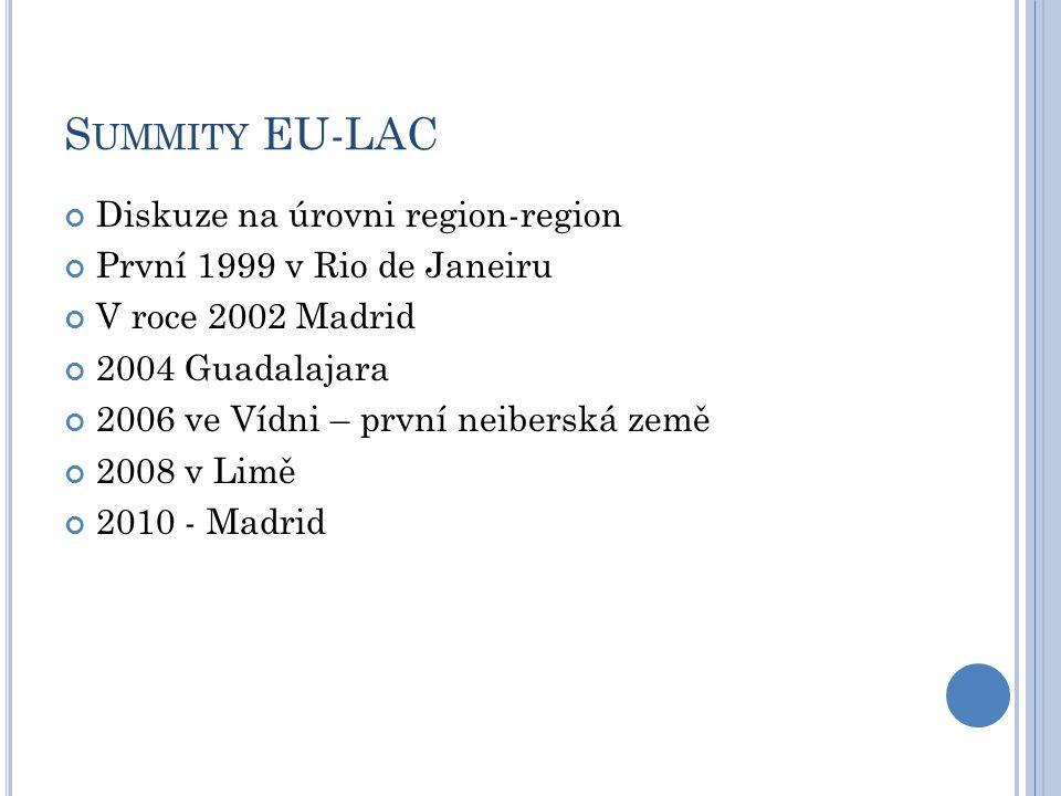 S UMMITY EU-LAC Diskuze na úrovni region-region První 1999 v Rio de Janeiru V roce 2002 Madrid 2004 Guadalajara 2006 ve Vídni – první neiberská země 2008 v Limě 2010 - Madrid