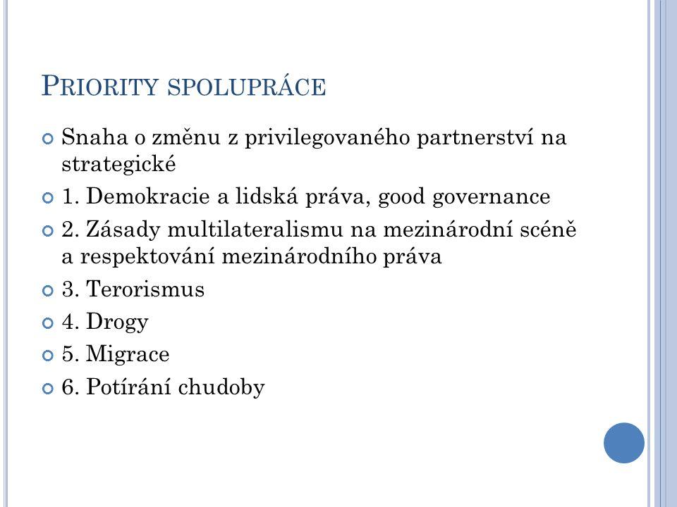 P RIORITY SPOLUPRÁCE Snaha o změnu z privilegovaného partnerství na strategické 1.