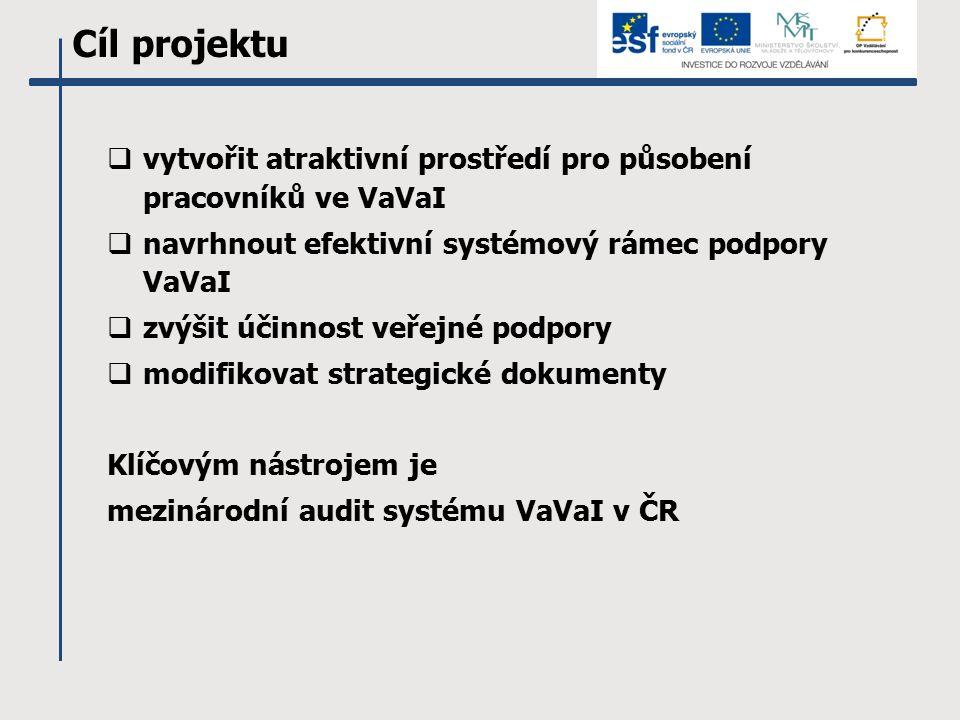 Cíl projektu  vytvořit atraktivní prostředí pro působení pracovníků ve VaVaI  navrhnout efektivní systémový rámec podpory VaVaI  zvýšit účinnost veřejné podpory  modifikovat strategické dokumenty Klíčovým nástrojem je mezinárodní audit systému VaVaI v ČR