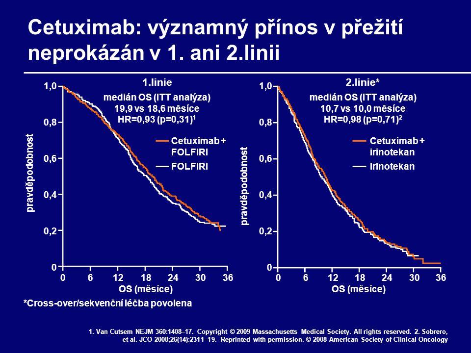 061218243036 Cetuximab: významný přínos v přežití neprokázán v 1.