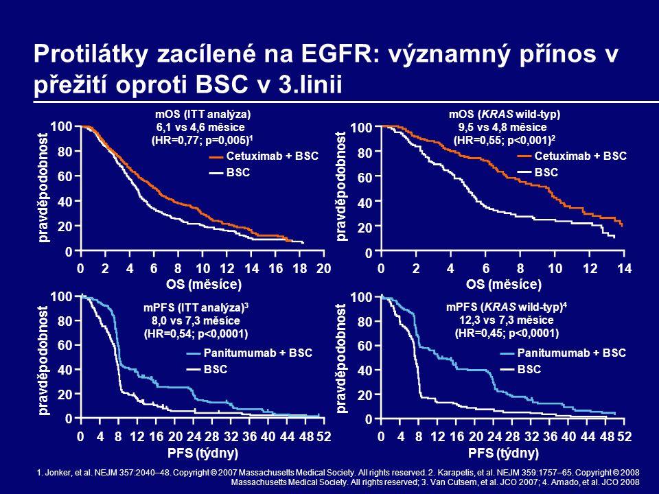 Protilátky zacílené na EGFR: významný přínos v přežití oproti BSC v 3.linii 1.