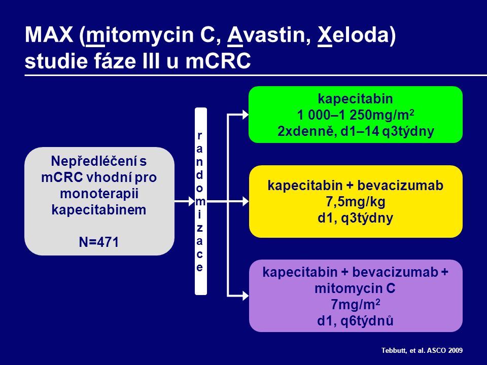 MAX (mitomycin C, Avastin, Xeloda) studie fáze III u mCRC Tebbutt, et al.