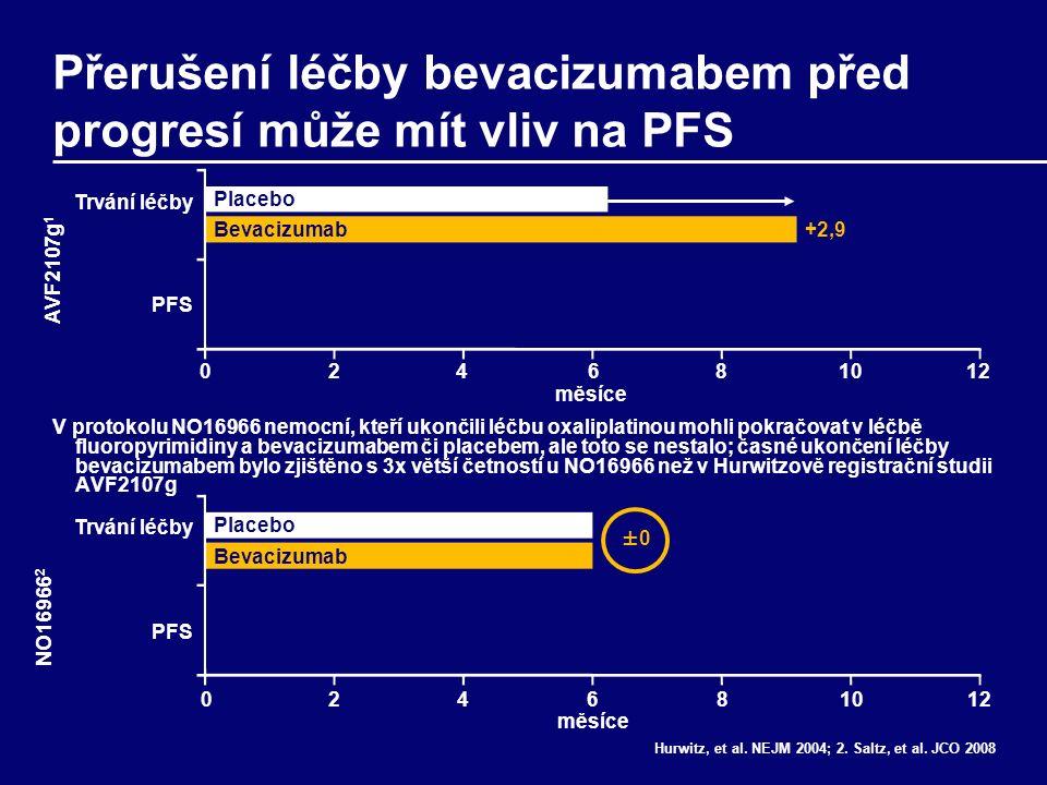 Přerušení léčby bevacizumabem před progresí může mít vliv na PFS V protokolu NO16966 nemocní, kteří ukončili léčbu oxaliplatinou mohli pokračovat v léčbě fluoropyrimidiny a bevacizumabem či placebem, ale toto se nestalo; časné ukončení léčby bevacizumabem bylo zjištěno s 3x větší četností u NO16966 než v Hurwitzově registrační studii AVF2107g Hurwitz, et al.
