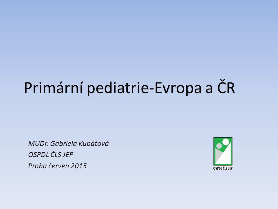 Primární pediatrie-Evropa a ČR MUDr. Gabriela Kubátová OSPDL ČLS JEP Praha červen 2015