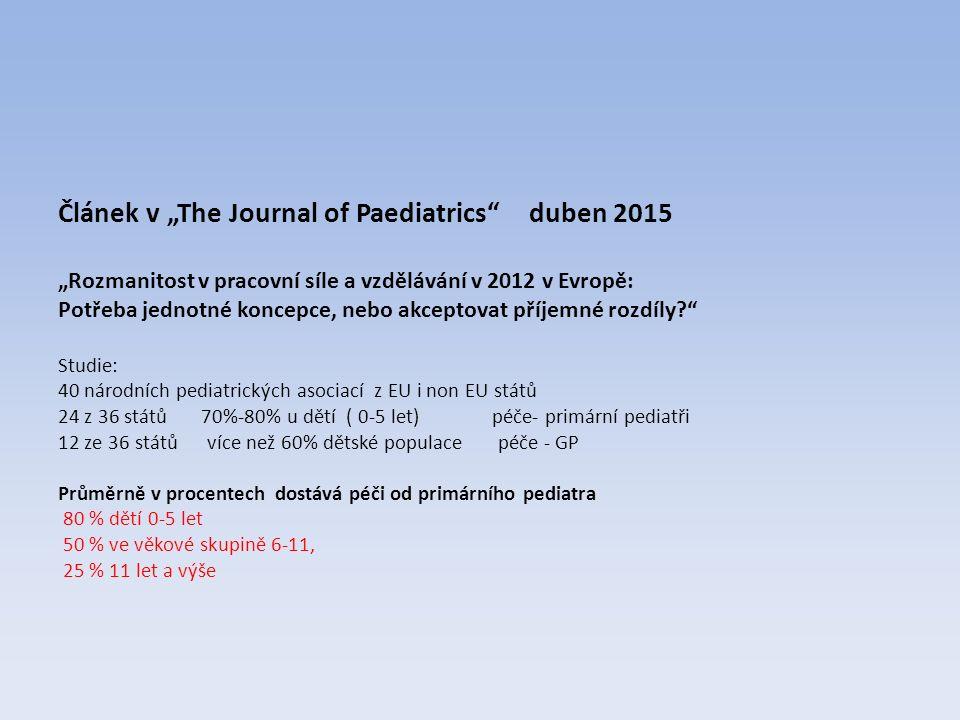 """Článek v """"The Journal of Paediatrics duben 2015 """"Rozmanitost v pracovní síle a vzdělávání v 2012 v Evropě: Potřeba jednotné koncepce, nebo akceptovat příjemné rozdíly? Studie: 40 národních pediatrických asociací z EU i non EU států 24 z 36 států 70%-80% u dětí ( 0-5 let) péče- primární pediatři 12 ze 36 států více než 60% dětské populace péče - GP Průměrně v procentech dostává péči od primárního pediatra 80 % dětí 0-5 let 50 % ve věkové skupině 6-11, 25 % 11 let a výše"""