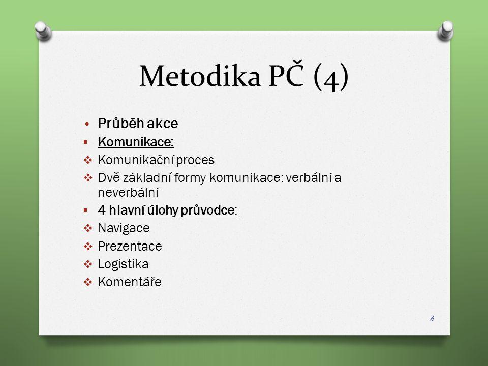 Metodika PČ (4) Průběh akce  Komunikace:  Komunikační proces  Dvě základní formy komunikace: verbální a neverbální  4 hlavní úlohy průvodce:  Nav