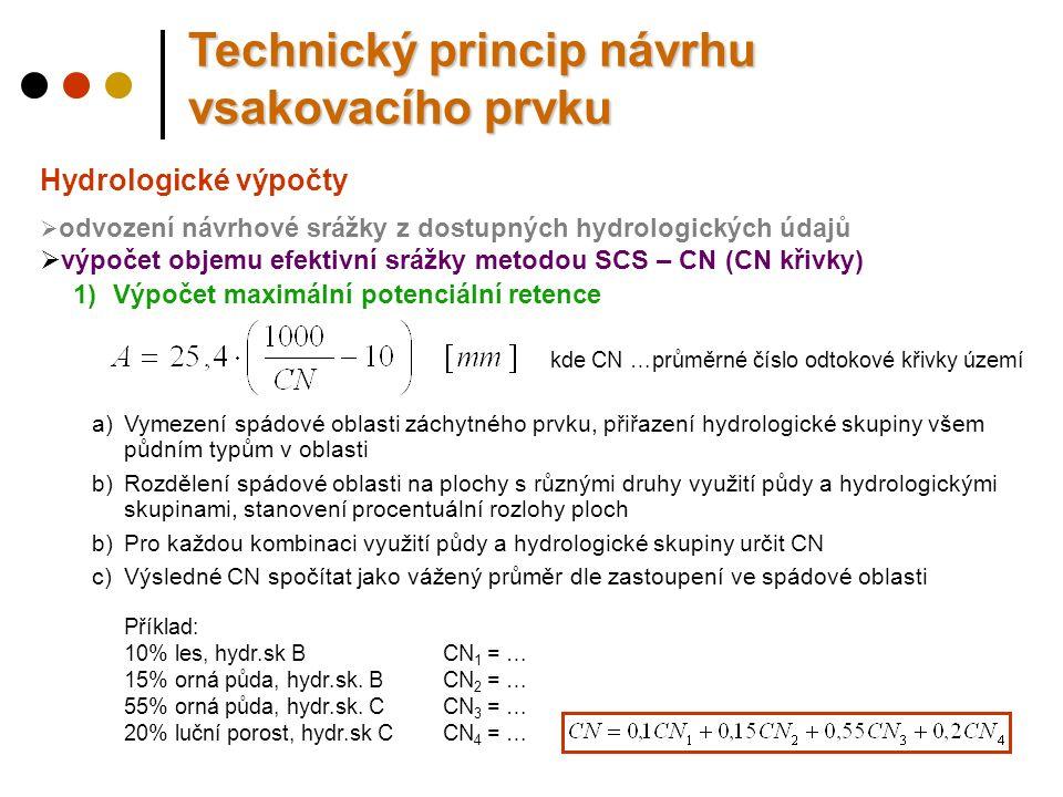 Hydrologické výpočty  odvození návrhové srážky z dostupných hydrologických údajů  výpočet objemu efektivní srážky metodou SCS – CN (CN křivky) 1)Výpočet maximální potenciální retence kde CN …průměrné číslo odtokové křivky území 2)Výpočet efektivní srážkové výšky 3)Výpočet objemu efektivní srážky/přímého odtoku výpočet z efektivní srážkové výšky a rozlohy sběrné oblasti daného prvku kde H … srážková výška [mm] I a … počáteční ztráta intercepcí a povrch.retencí volíme hodnotu rovnou I a =0,2.