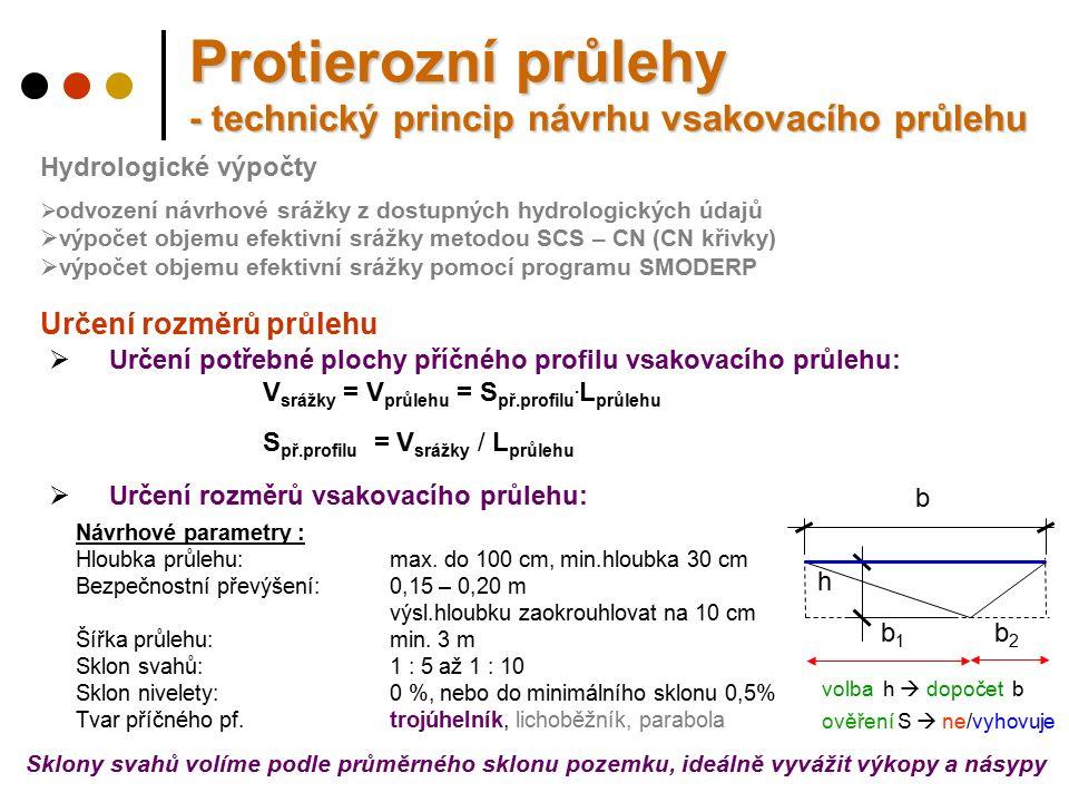 Hydrologické výpočty  odvození návrhové srážky z dostupných hydrologických údajů  výpočet objemu efektivní srážky metodou SCS – CN (CN křivky)  výpočet objemu efektivní srážky pomocí programu SMODERP Určení rozměrů průlehu Protierozní průlehy - technický princip návrhu vsakovacího průlehu  Určení potřebné plochy příčného profilu vsakovacího průlehu: V srážky = V průlehu = S př.profilu.