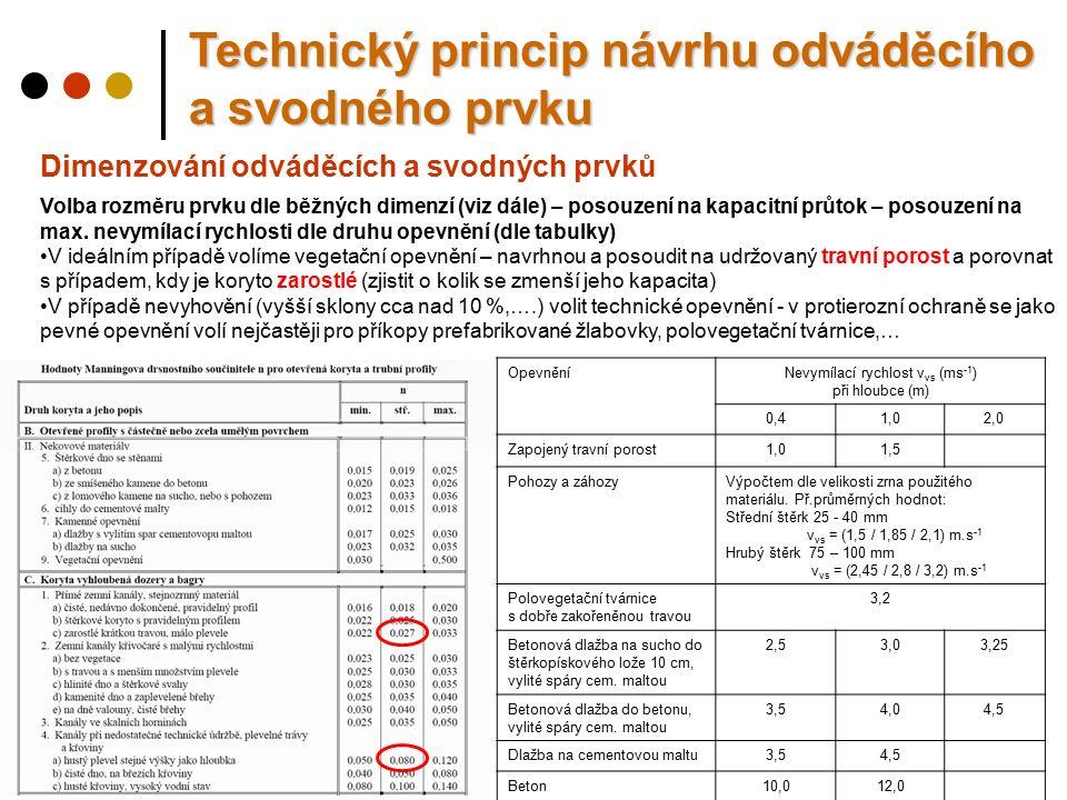 Obec Rašovice Realizace: 2008 PRŮLEHY - Použití: záchytné prvky na pozemcích - Příčný řez: trojúhelník, parabola, příp.