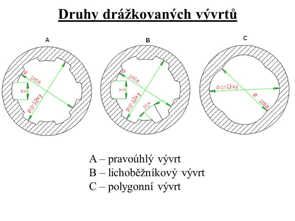Druhy drážkovaných vývrtů A – pravoúhlý vývrt B – lichoběžníkový vývrt C – polygonní vývrt