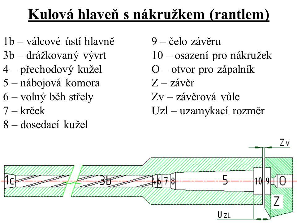 Kulová hlaveň s nákružkem (rantlem) 1b – válcové ústí hlavně9 – čelo závěru 3b – drážkovaný vývrt10 – osazení pro nákružek 4 – přechodový kužel O – otvor pro zápalník 5 – nábojová komoraZ – závěr 6 – volný běh střelyZv – závěrová vůle 7 – krčekUzl – uzamykací rozměr 8 – dosedací kužel