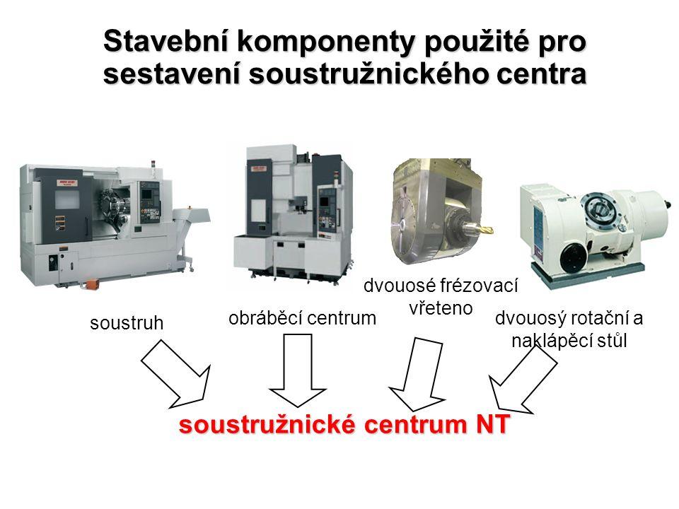Stavební komponenty použité pro sestavení soustružnického centra soustružnické centrum NT dvouosý rotační a naklápěcí stůl soustruh obráběcí centrum dvouosé frézovací vřeteno