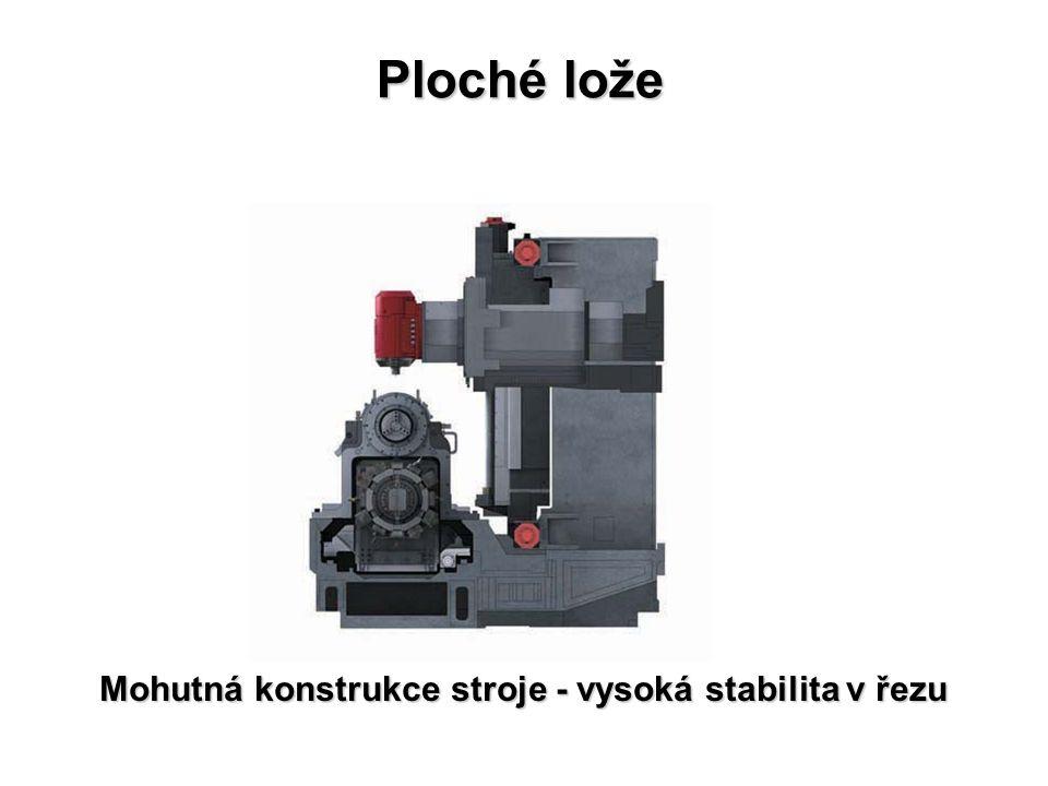 Ploché lože Mohutná konstrukce stroje - vysoká stabilita v řezu