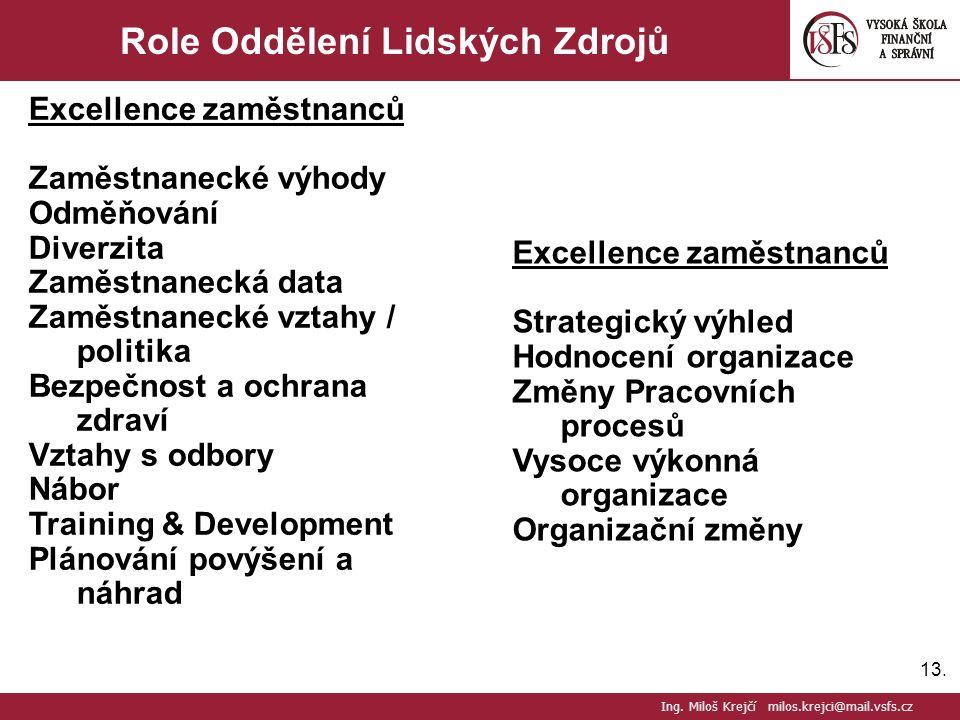 13. Role Oddělení Lidských Zdrojů Excellence zaměstnanců Zaměstnanecké výhody Odměňování Diverzita Zaměstnanecká data Zaměstnanecké vztahy / politika