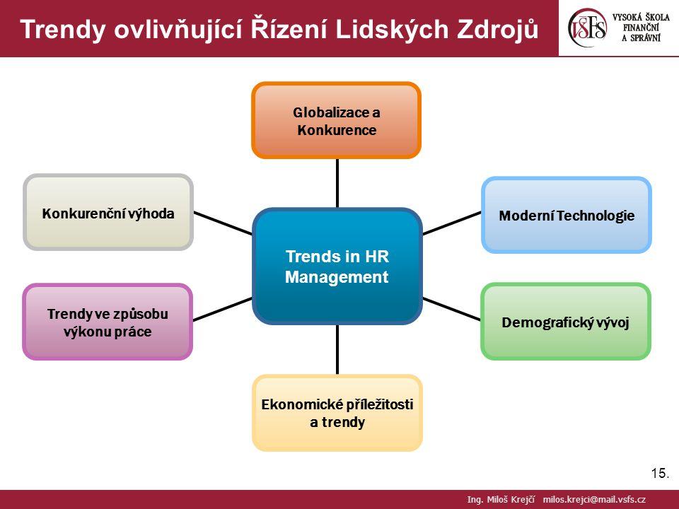 15. Trendy ovlivňující Řízení Lidských Zdrojů Ing.
