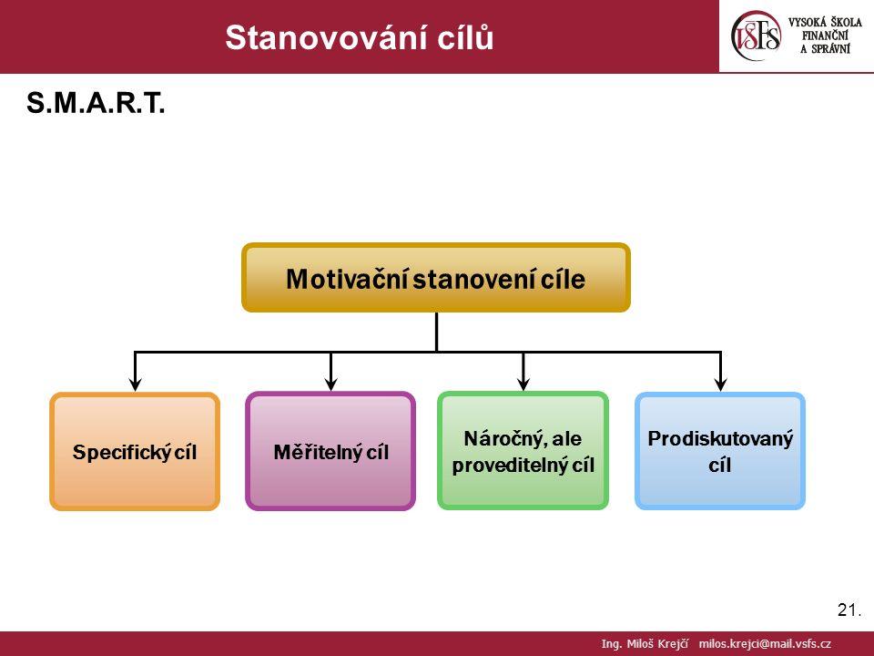 21. Stanovování cílů S.M.A.R.T. Ing.