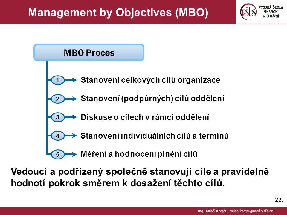 12 345 MBO Proces Stanovení (podpůrných) cílů oddělení Stanovení celkových cílů organizace Diskuse o cílech v rámci oddělení Stanovení individuálních cílů a termínů Měření a hodnocení plnění cílů Management by Objectives (MBO) Ing.