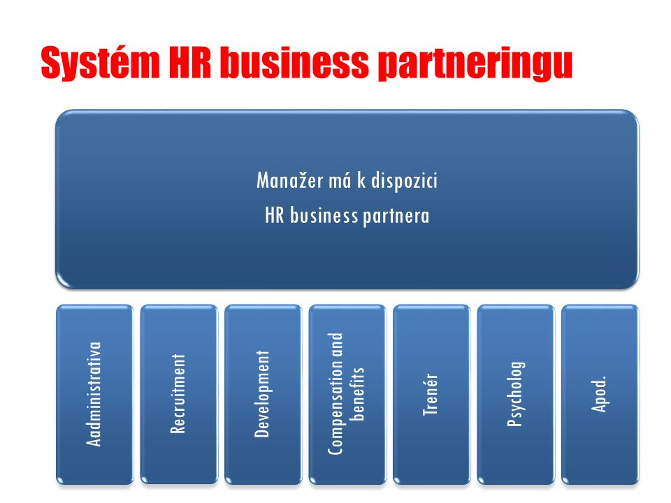 Systém HR business partneringu Manažer má k dispozici HR business partnera Aadministrativa Recruitment Development Compensation and benefits Trenér Psycholog Apod.