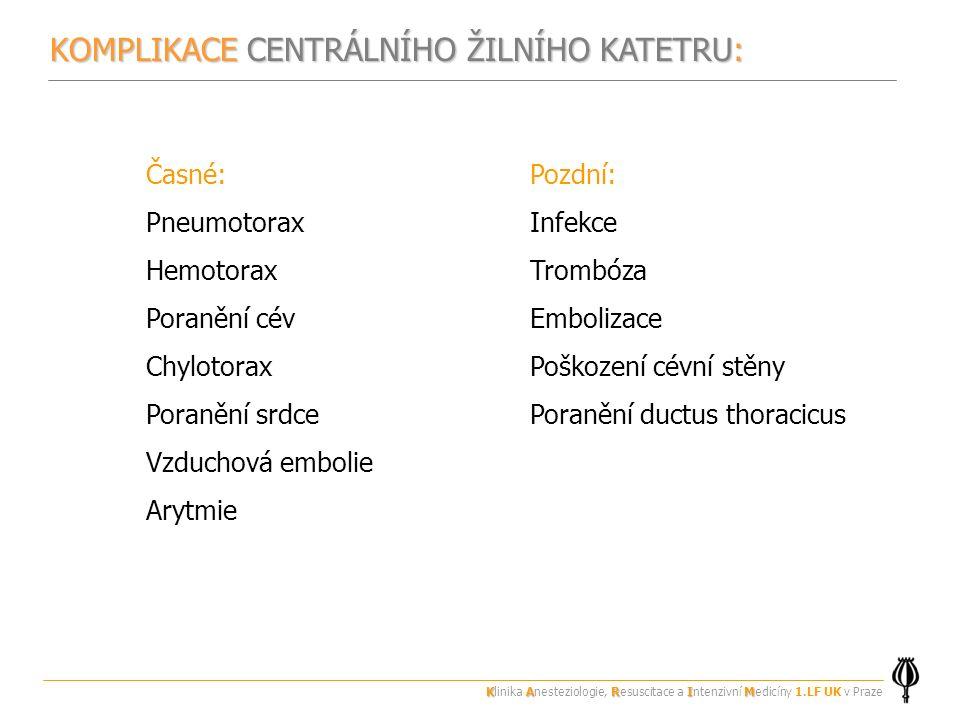 Časné:Pozdní: PneumotoraxInfekce HemotoraxTrombóza Poranění cévEmbolizace ChylotoraxPoškození cévní stěny Poranění srdcePoranění ductus thoracicus Vzduchová embolie Arytmie KOMPLIKACE CENTRÁLNÍHO ŽILNÍHO KATETRU: KARIM Klinika Anesteziologie, Resuscitace a Intenzivní Medicíny 1.LF UK v Praze