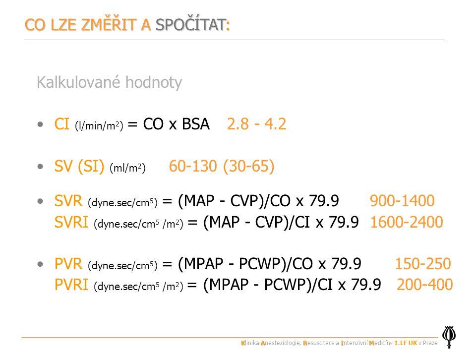 Kalkulované hodnoty CI (l/min/m 2 ) = CO x BSA2.8 - 4.2 SV (SI) (ml/m 2 ) 60-130 (30-65) SVR (dyne.sec/cm 5 ) = (MAP - CVP)/CO x 79.9 900-1400 SVRI (dyne.sec/cm 5 /m 2 ) = (MAP - CVP)/CI x 79.91600-2400 PVR (dyne.sec/cm 5 ) = (MPAP - PCWP)/CO x 79.9 150-250 PVRI (dyne.sec/cm 5 /m 2 ) = (MPAP - PCWP)/CI x 79.9 200-400 CO LZE ZMĚŘIT A SPOČÍTAT: KARIM Klinika Anesteziologie, Resuscitace a Intenzivní Medicíny 1.LF UK v Praze