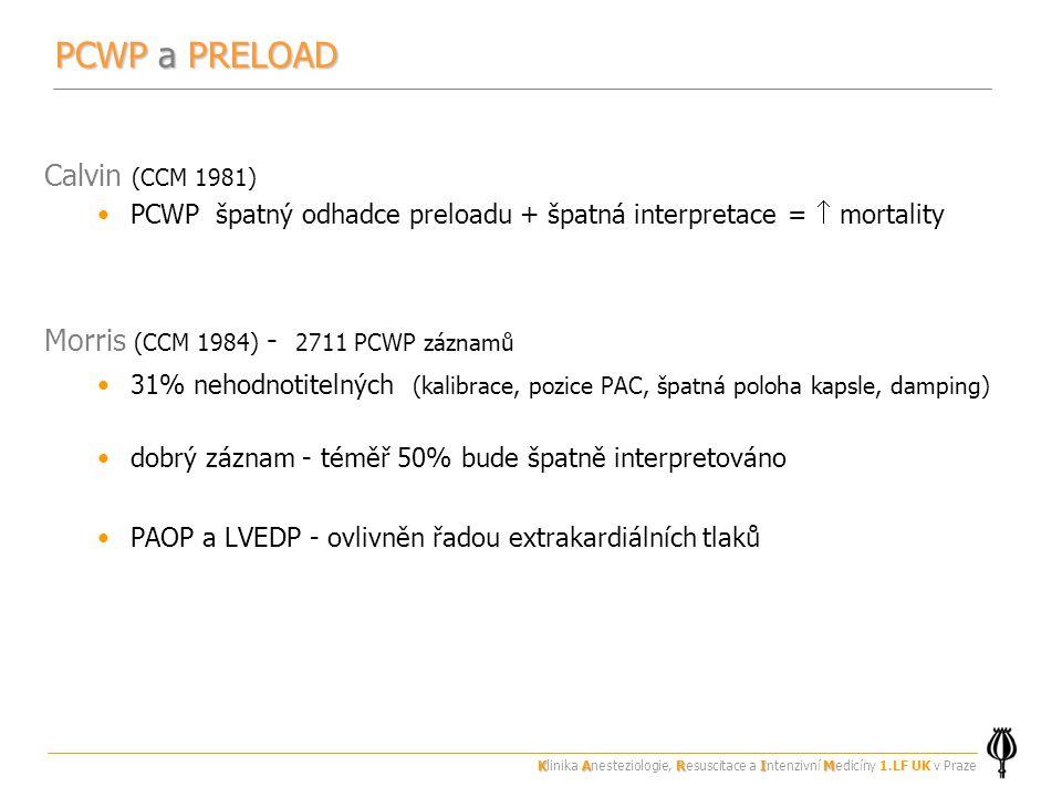 Calvin (CCM 1981) PCWP špatný odhadce preloadu + špatná interpretace =  mortality Morris (CCM 1984) - 2711 PCWP záznamů 31% nehodnotitelných (kalibrace, pozice PAC, špatná poloha kapsle, damping) dobrý záznam - téměř 50% bude špatně interpretováno PAOP a LVEDP - ovlivněn řadou extrakardiálních tlaků PCWP a PRELOAD KARIM Klinika Anesteziologie, Resuscitace a Intenzivní Medicíny 1.LF UK v Praze