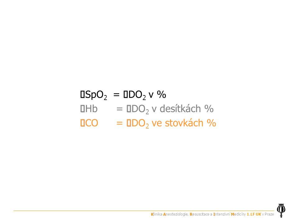   SpO 2 =  DO 2 v %   Hb =  DO 2 v desítkách %   CO =  DO 2 ve stovkách % KARIM Klinika Anesteziologie, Resuscitace a Intenzivní Medicíny 1.LF UK v Praze