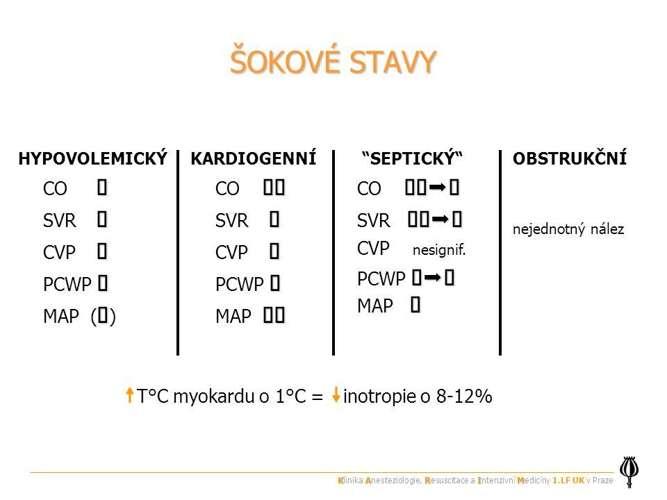 ŠOKOVÉ STAVY HYPOVOLEMICKÝ  CO   SVR   CVP   PCWP   MAP (  ) KARDIOGENNÍ  CO   SVR   CVP   PCWP   MAP  SEPTICKÝ    CO       SVR    CVP nesignif.