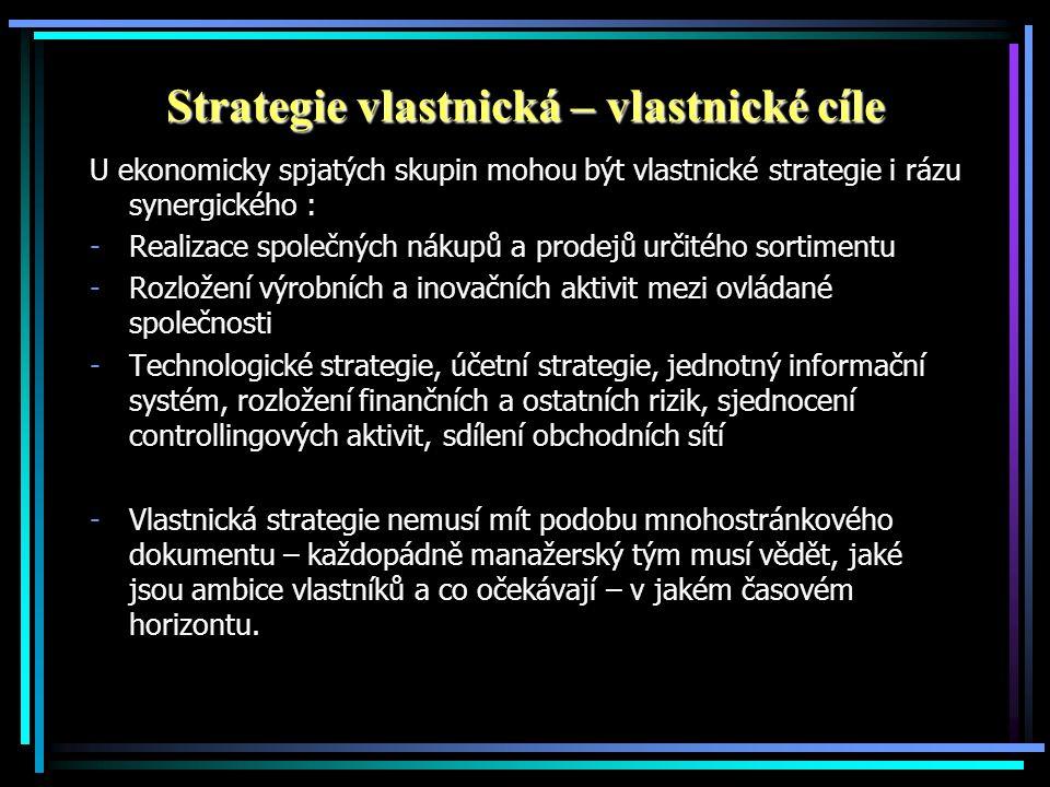 Strategie vlastnická – vlastnické cíle U ekonomicky spjatých skupin mohou být vlastnické strategie i rázu synergického : -Realizace společných nákupů a prodejů určitého sortimentu -Rozložení výrobních a inovačních aktivit mezi ovládané společnosti -Technologické strategie, účetní strategie, jednotný informační systém, rozložení finančních a ostatních rizik, sjednocení controllingových aktivit, sdílení obchodních sítí -Vlastnická strategie nemusí mít podobu mnohostránkového dokumentu – každopádně manažerský tým musí vědět, jaké jsou ambice vlastníků a co očekávají – v jakém časovém horizontu.