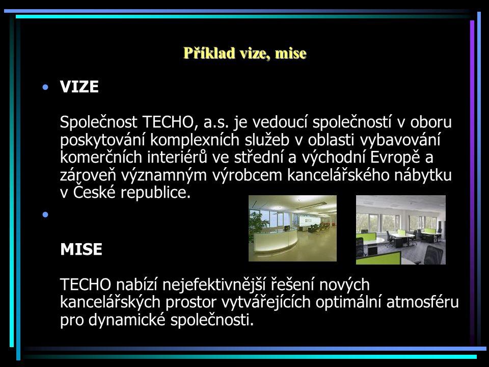 Příklad vize, mise VIZE Společnost TECHO, a.s.