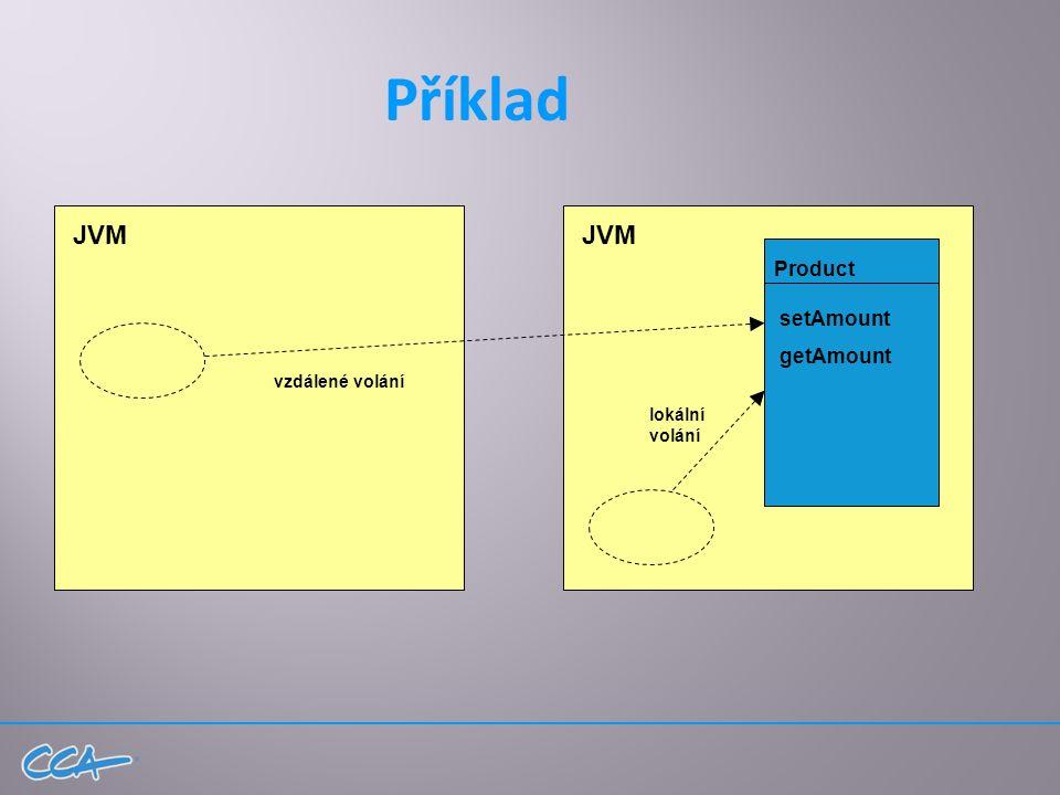 Příklad Product setAmount getAmount JVM lokální volání JVM vzdálené volání