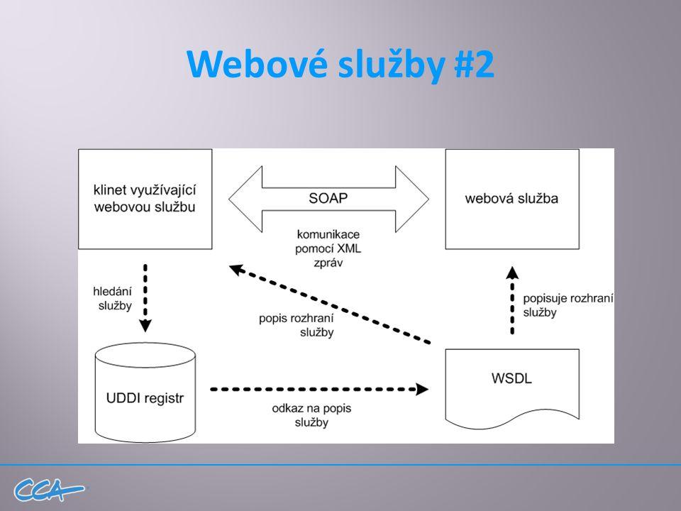 Technologie  XML/SOAP  HTTP/SMTP  UDDI, WSIL  WSDL  SOA  implementace – Java (JAX-WS), Microsoft, …