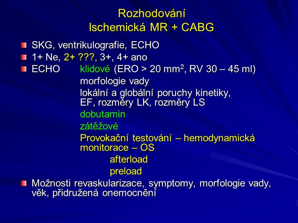 Rozhodování Ischemická MR + CABG SKG, ventrikulografie, ECHO 1+ Ne, 2+ ???, 3+, 4+ ano ECHOklidové (ERO > 20 mm 2, RV 30 – 45 ml) morfologie vady lokální a globální poruchy kinetiky, EF, rozměry LK, rozměry LS dobutaminzátěžové Provokační testování – hemodynamická monitorace – OS afterloadpreload Možnosti revaskularizace, symptomy, morfologie vady, věk, přidružená onemocnění