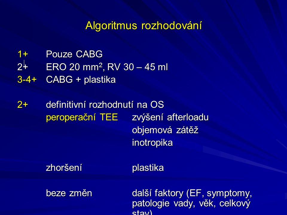 Algoritmus rozhodování 1+Pouze CABG 2+ERO 20 mm 2, RV 30 – 45 ml 3-4+CABG + plastika 2+definitivní rozhodnutí na OS peroperační TEEzvýšení afterloadu objemová zátěž inotropika zhoršeníplastika beze změndalší faktory (EF, symptomy, patologie vady, věk, celkový stav)