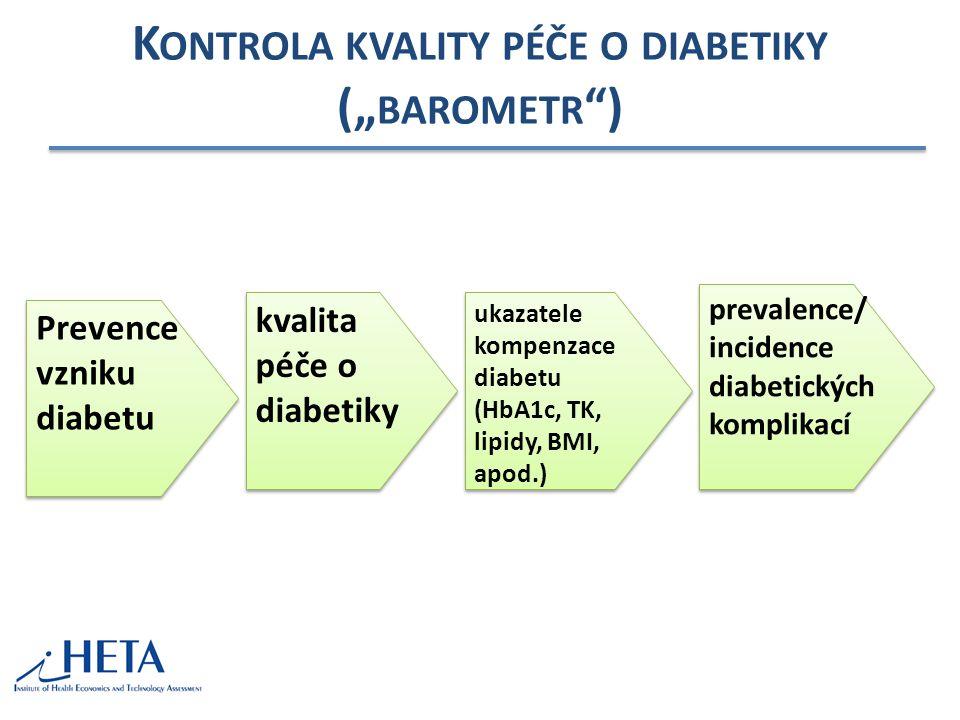 "K ONTROLA KVALITY PÉČE O DIABETIKY ("" BAROMETR ) kvalita péče o diabetiky ukazatele kompenzace diabetu (HbA1c, TK, lipidy, BMI, apod.) prevalence/ incidence diabetických komplikací Prevence vzniku diabetu"