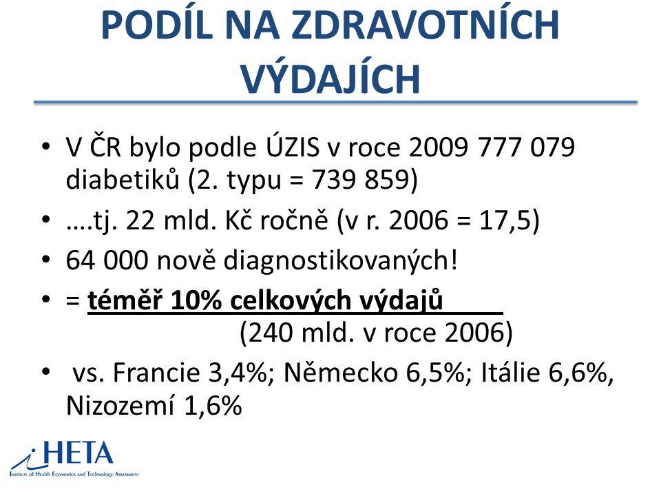 PODÍL NA ZDRAVOTNÍCH VÝDAJÍCH V ČR bylo podle ÚZIS v roce 2009 777 079 diabetiků (2.