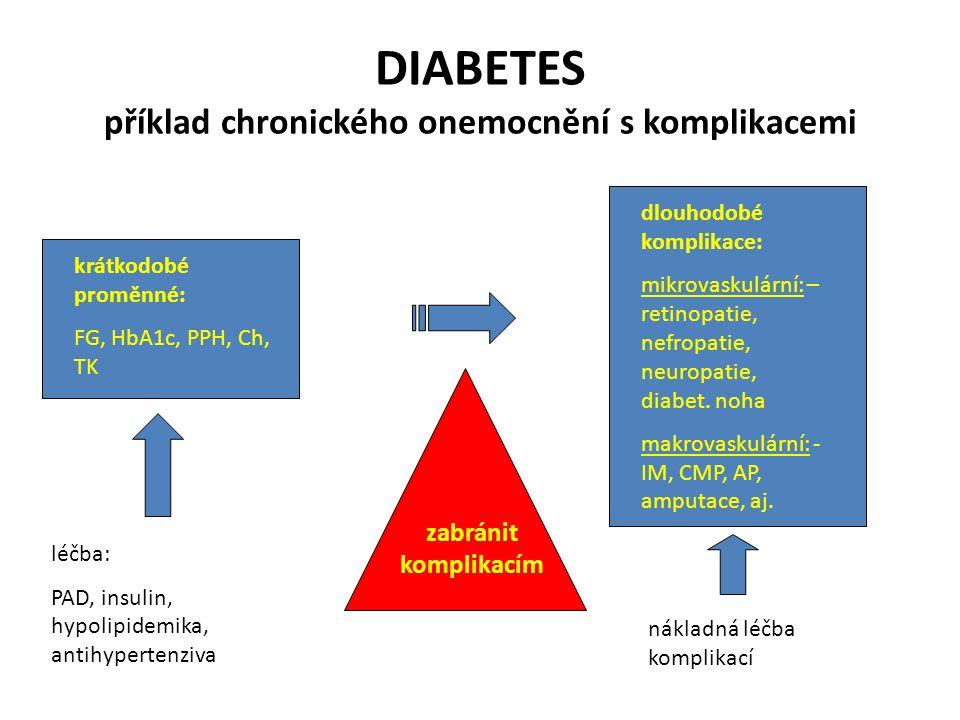 DIABETES příklad chronického onemocnění s komplikacemi krátkodobé proměnné: FG, HbA1c, PPH, Ch, TK léčba: PAD, insulin, hypolipidemika, antihypertenziva dlouhodobé komplikace: mikrovaskulární: – retinopatie, nefropatie, neuropatie, diabet.