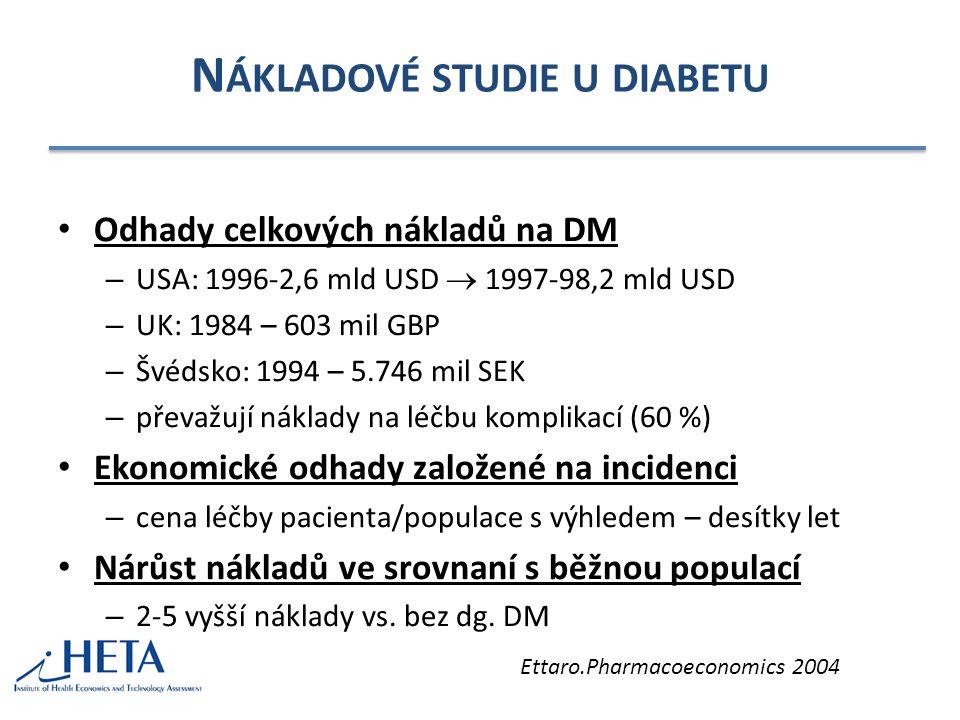 N ÁKLADOVÉ STUDIE U DIABETU Odhady celkových nákladů na DM – USA: 1996-2,6 mld USD  1997-98,2 mld USD – UK: 1984 – 603 mil GBP – Švédsko: 1994 – 5.746 mil SEK – převažují náklady na léčbu komplikací (60 %) Ekonomické odhady založené na incidenci – cena léčby pacienta/populace s výhledem – desítky let Nárůst nákladů ve srovnaní s běžnou populací – 2-5 vyšší náklady vs.