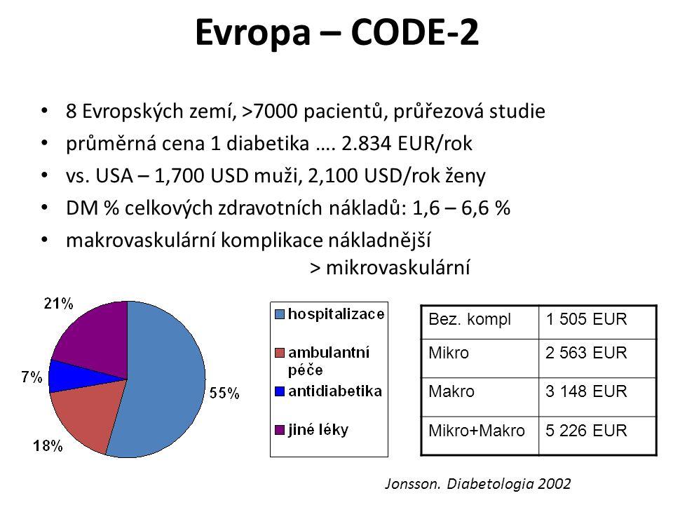 Evropa – CODE-2 8 Evropských zemí, >7000 pacientů, průřezová studie průměrná cena 1 diabetika ….