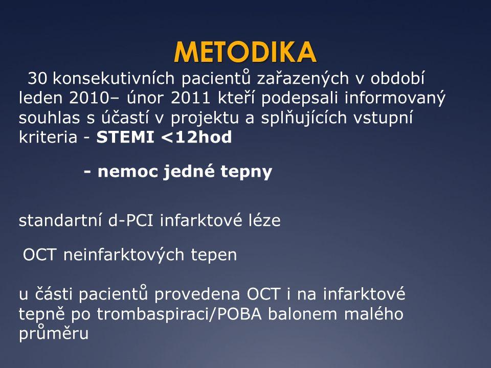 METODIKA 30 konsekutivních pacientů zařazených v období leden 2010– únor 2011 kteří podepsali informovaný souhlas s účastí v projektu a splňujících vs