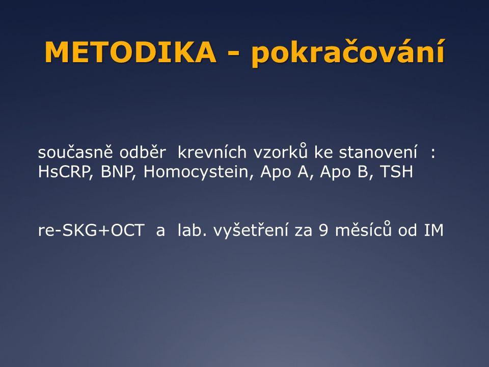METODIKA - pokračování současně odběr krevních vzorků ke stanovení : HsCRP, BNP, Homocystein, Apo A, Apo B, TSH re-SKG+OCT a lab. vyšetření za 9 měsíc