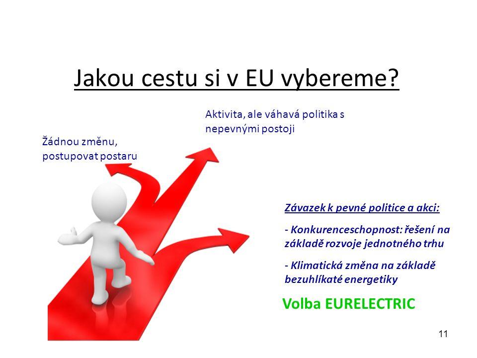11 Závazek k pevné politice a akci: - Konkurenceschopnost: řešení na základě rozvoje jednotného trhu - Klimatická změna na základě bezuhlíkaté energetiky Žádnou změnu, postupovat postaru Aktivita, ale váhavá politika s nepevnými postoji Volba EURELECTRIC Jakou cestu si v EU vybereme