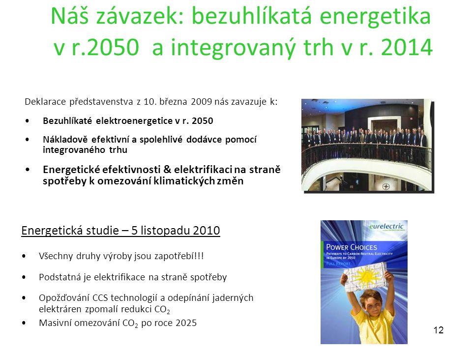 12 Náš závazek: bezuhlíkatá energetika v r.2050 a integrovaný trh v r.