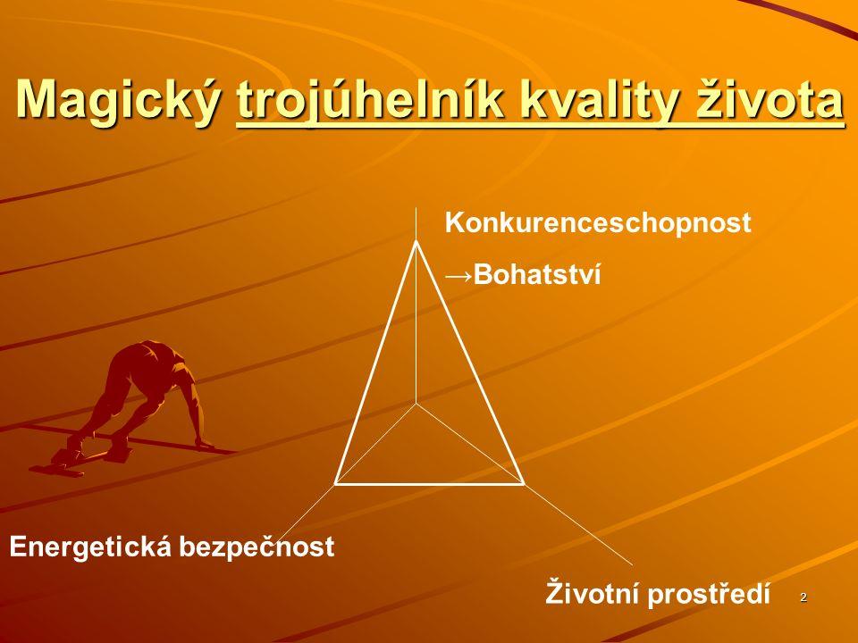 2 Magický trojúhelník kvality života Konkurenceschopnost →Bohatství Energetická bezpečnost Životní prostředí