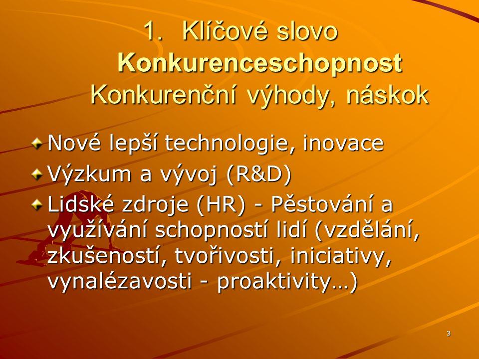 3 1.Klíčové slovo Konkurenceschopnost Konkurenční výhody, náskok Nové lepší technologie, inovace Výzkum a vývoj (R&D) Lidské zdroje (HR) - Pěstování a využívání schopností lidí (vzdělání, zkušeností, tvořivosti, iniciativy, vynalézavosti - proaktivity…)