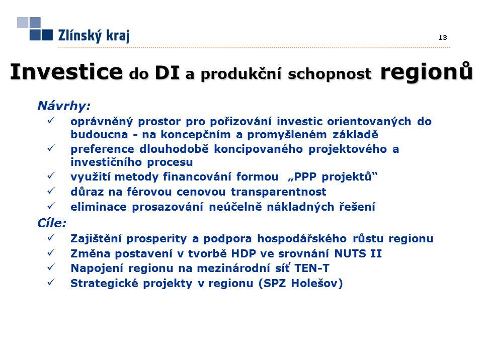 """13 Investice do DI a produkční schopnost regionů Návrhy: oprávněný prostor pro pořizování investic orientovaných do budoucna - na koncepčním a promyšleném základě preference dlouhodobě koncipovaného projektového a investičního procesu využití metody financování formou """"PPP projektů důraz na férovou cenovou transparentnost eliminace prosazování neúčelně nákladných řešení Cíle: Zajištění prosperity a podpora hospodářského růstu regionu Změna postavení v tvorbě HDP ve srovnání NUTS II Napojení regionu na mezinárodní síť TEN-T Strategické projekty v regionu (SPZ Holešov)"""