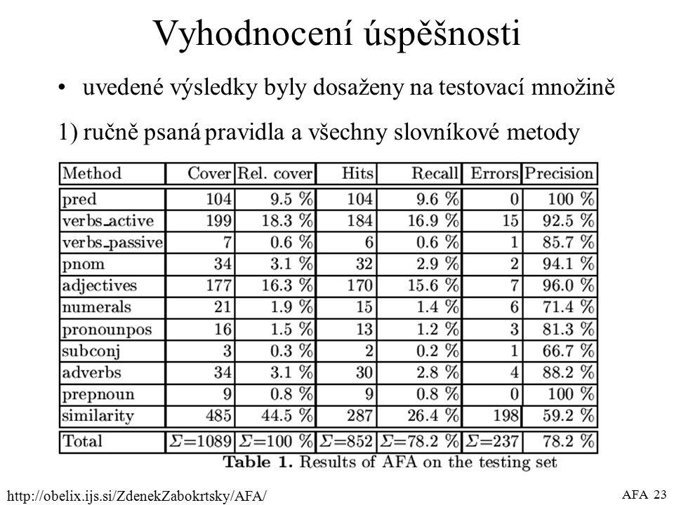 http://obelix.ijs.si/ZdenekZabokrtsky/AFA/ AFA 23 Vyhodnocení úspěšnosti uvedené výsledky byly dosaženy na testovací množině 1) ručně psaná pravidla a všechny slovníkové metody