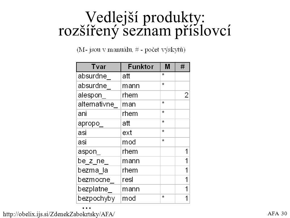 http://obelix.ijs.si/ZdenekZabokrtsky/AFA/ AFA 30 Vedlejší produkty: rozšířený seznam příslovcí...