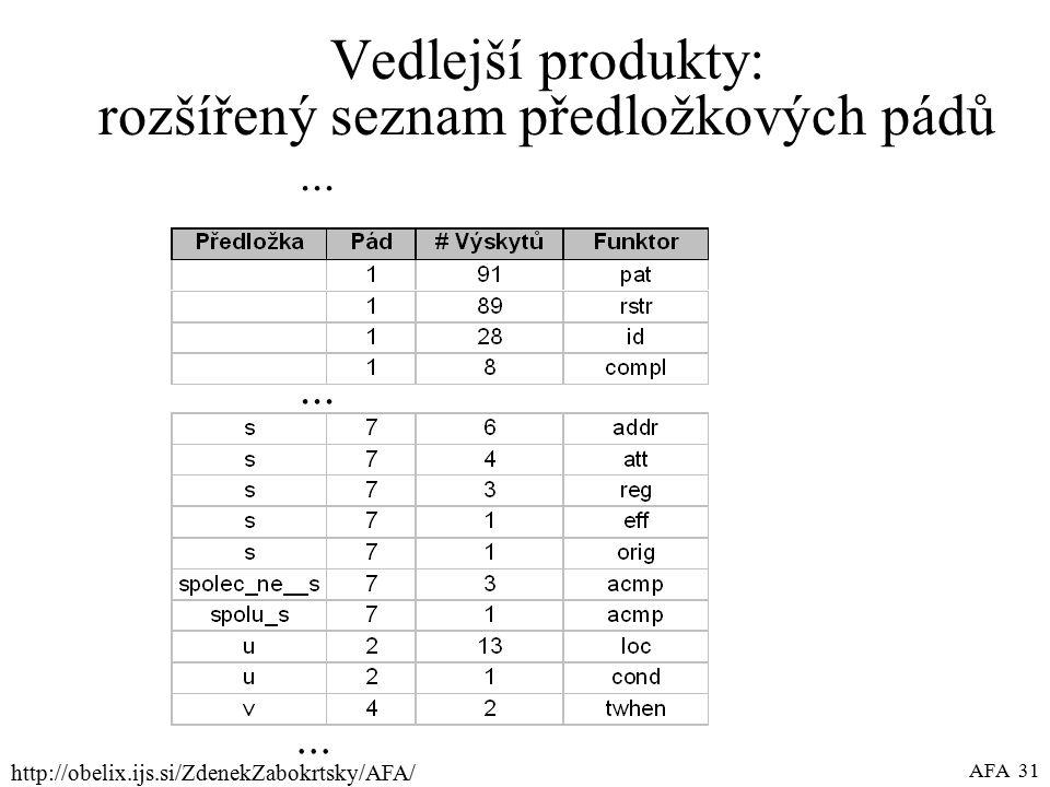 http://obelix.ijs.si/ZdenekZabokrtsky/AFA/ AFA 31 Vedlejší produkty: rozšířený seznam předložkových pádů...